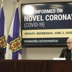 Nova Scotia Reports One More Death, No New Cases of COVID-19