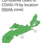 One New Case of COVID-19 / Easing of Long-Term Care Restrictions