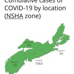 Fourteen New Cases of COVID-19