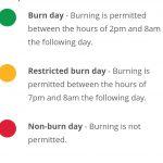 Burn Restrictions Begin March 15